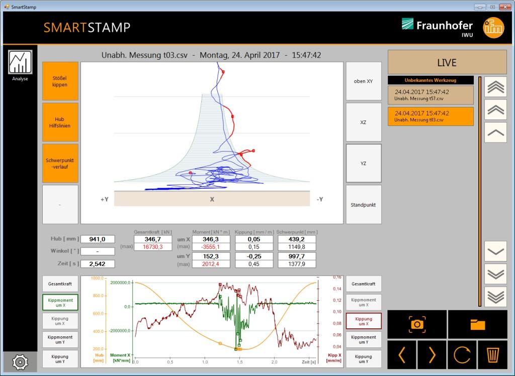 """Bedienoberfläche """"SmartStamp"""" als Touch-Panel-Lösung Bild: Fraunhofer IWU"""