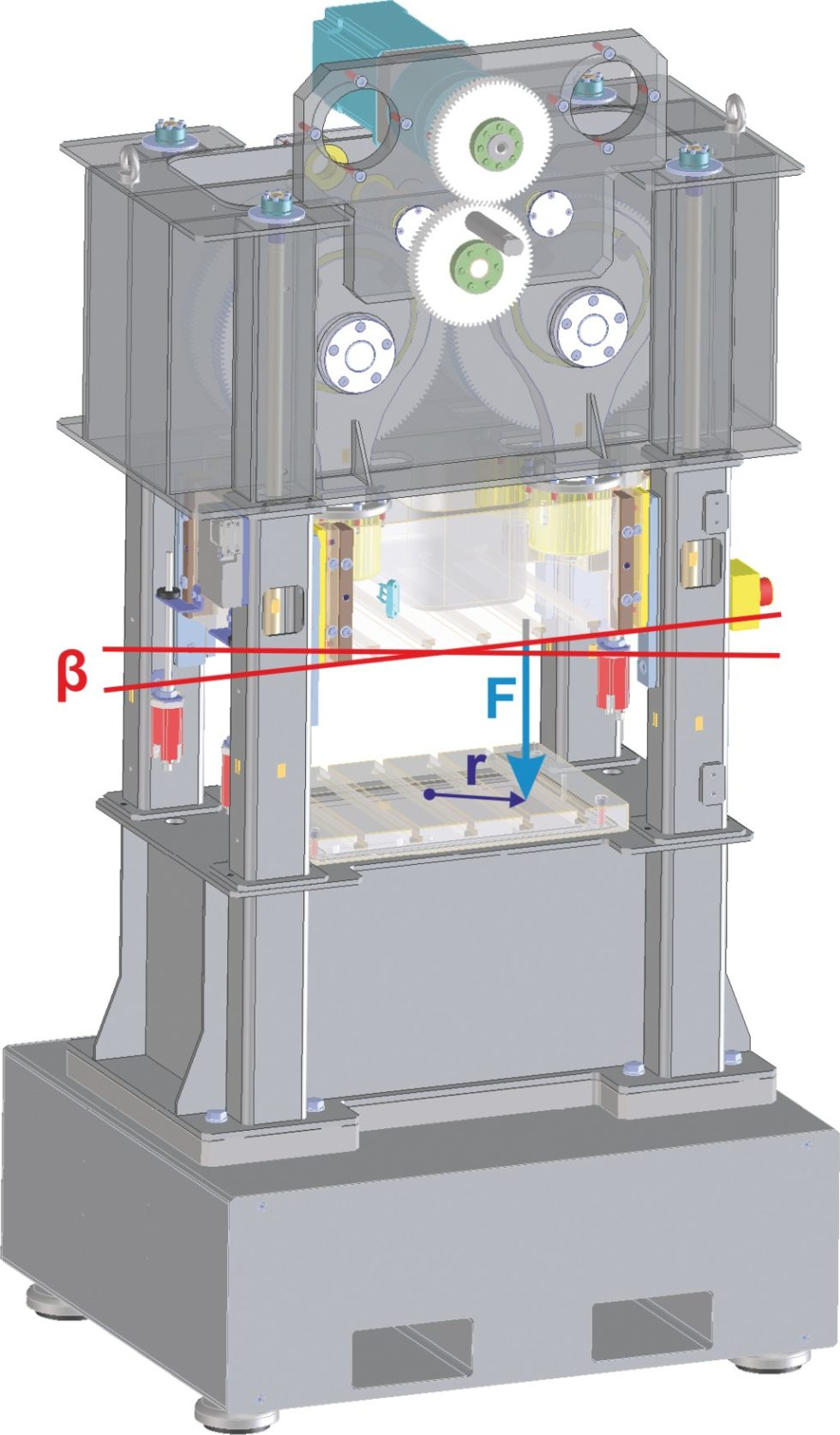 Servopressendemonstrator mit eingeleitetem Kippmoment und resultierender Stößelkippung Bild: Fraunhofer IWU