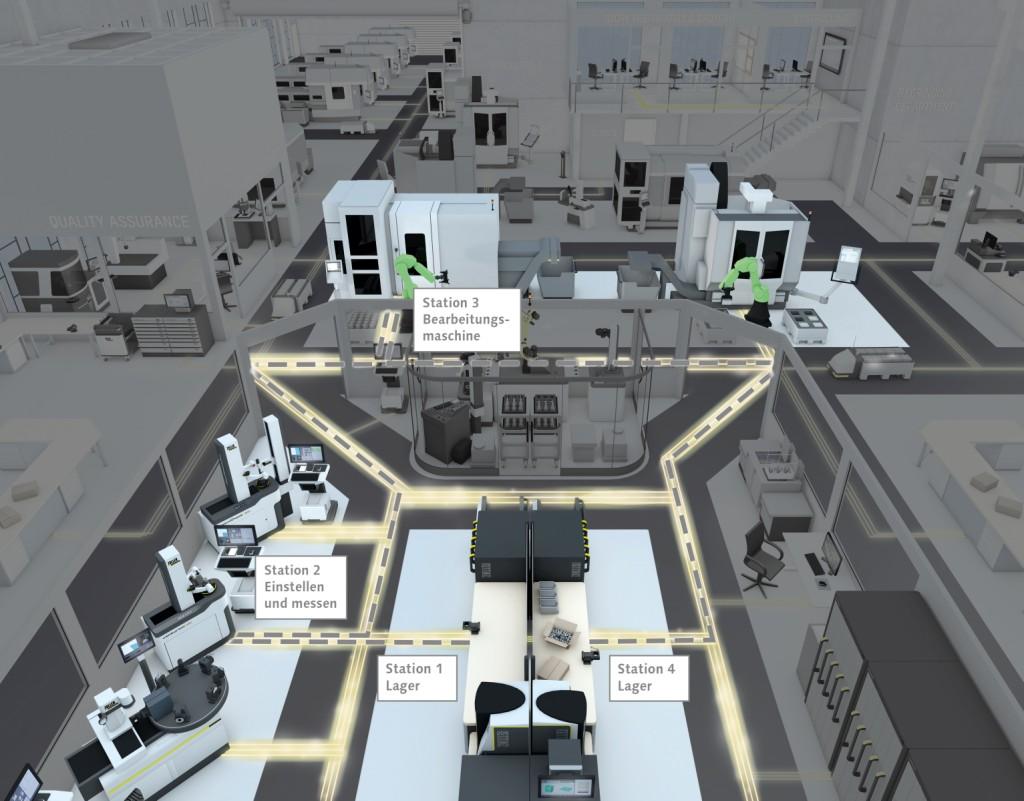 Sendungsverfolgung: Der komplette physikalische Weg eines Werkzeugs kann elektronisch nachverfolgt werden. Bild: PTW, TU Darmstadt