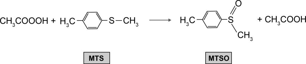 Bild 2. Reaktion zur analytischen Bestimmung von Peroxyessigsäure. Quelle: BGW/BGN
