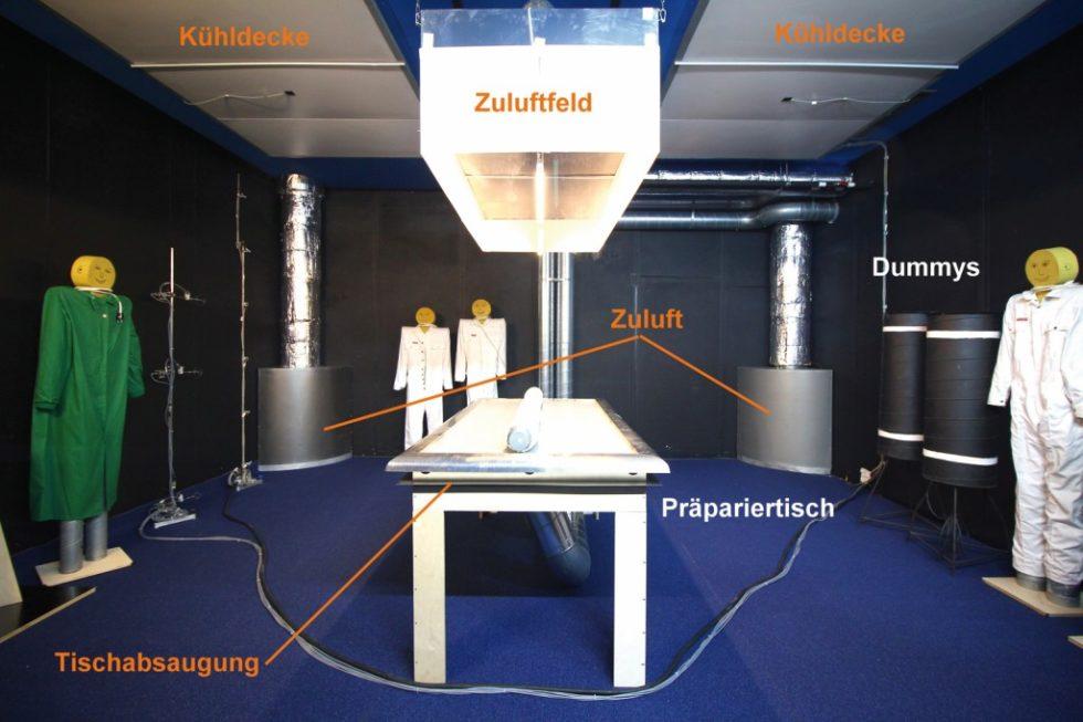 Bild 1. Blick in den Versuchsraum. Quelle: UK NRW / IFA /UKH