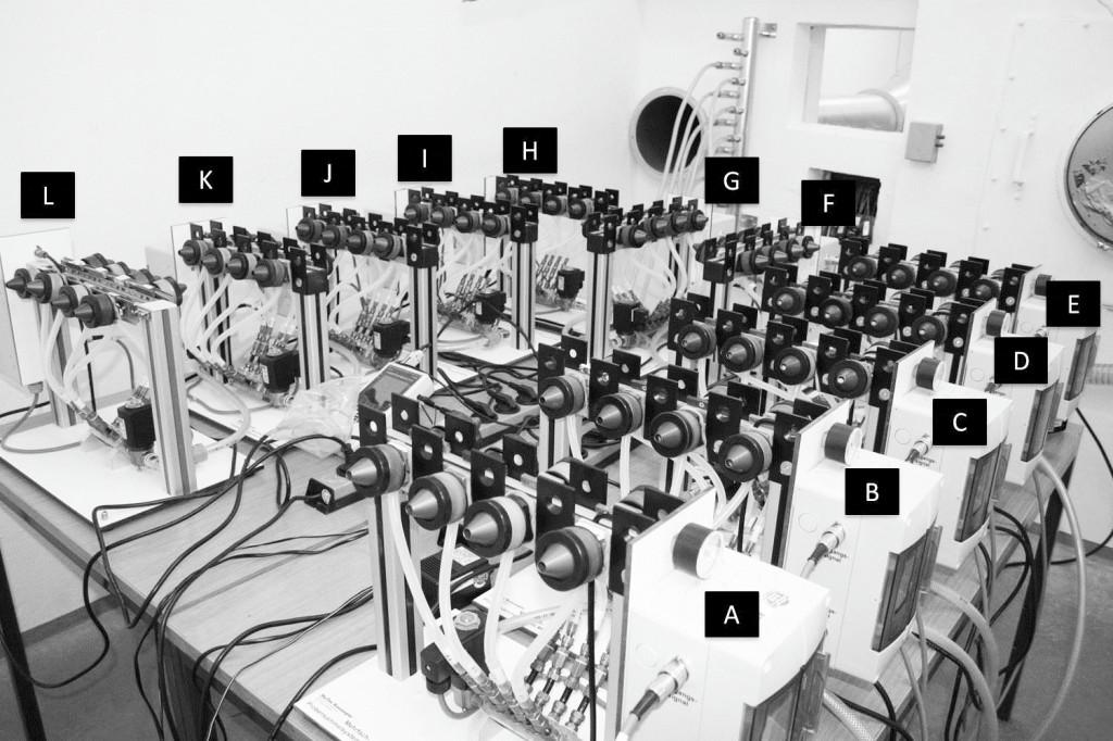 Bild 5. Anordnung der Mehrfach-Probesammelsysteme in der Messkammer.