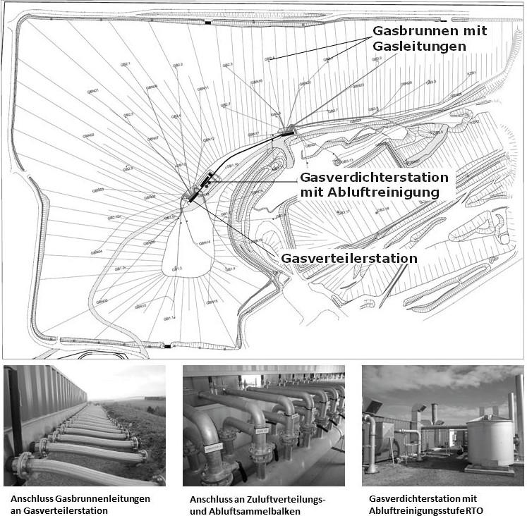 Bild3. Deponiebelüftung auf der Deponie Bornum, Landkreis Wolfenbüttel: Anordnung der Gasverdichterstation mit der Abluftreinigungsanlage sowie Gasverteilerstationen. Quelle: IFAS