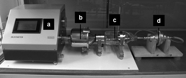 Bild 2. Rotationsapparatur Dustmeter der Fa. Heubach; (a) Steuereinheit und Antriebsmotor, (b) Staubentwicklungsgefäß (Rotationstrommel), (c) Grobabscheider, (d) Filtergehäuse mit Filter. Foto: Bergische Universität Wuppertal Foto: Bergische Universität Wuppertal