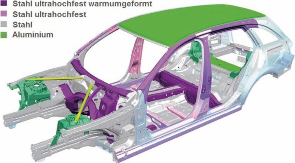 """Innovative Hybridkarosserie am Beispiel der """"C-Klasse"""" von Mercedes-Benz. Bild: Daimler AG"""