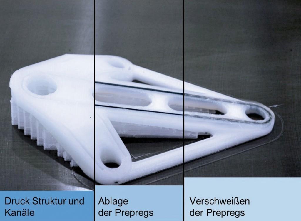 Bild 4. Phasen der Herstellung eines Kunststoffbauteils mit dreidimensional verlaufenden UD-Kohlenstofffaserverstärkungen. Bild: CFK Nord