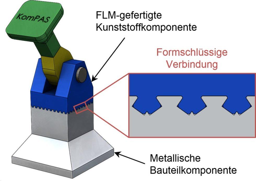 Demonstratorbauteil für die kombinierte Prozesskette. Bild: TU Dortmund