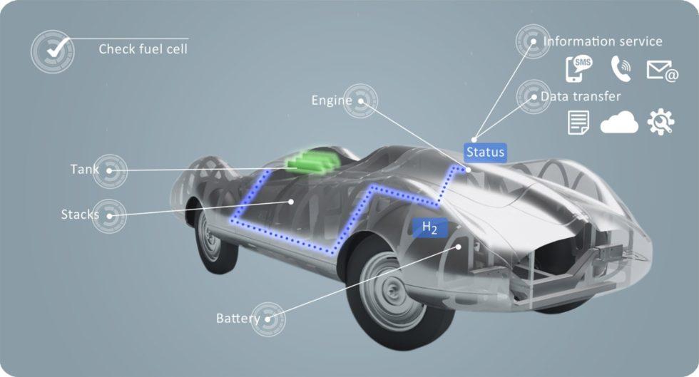 Der Rennwagen Silberhummel® wird künftig mit einem fortschrittlichen Brennstoffzellen-Antrieb ausgestattet sein.