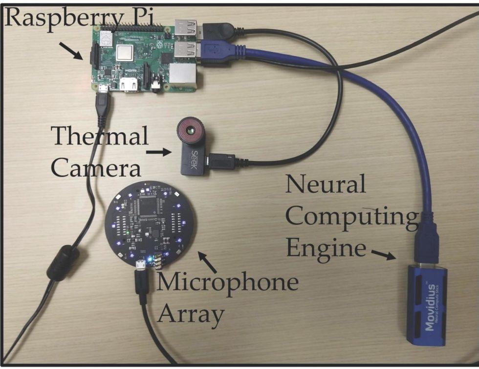 Schema des FluSense-Geräts
