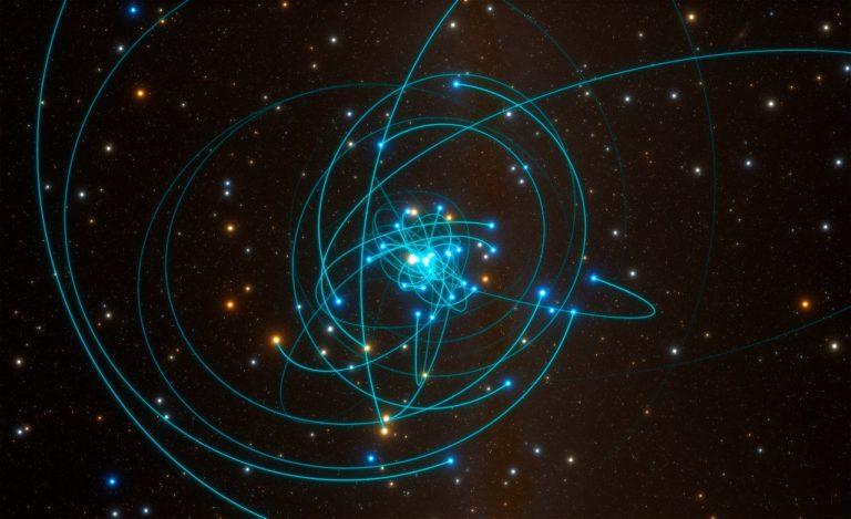 Umlaufbahnen von Sternen um das Schwarze Loch im Herzen der Milchstraße