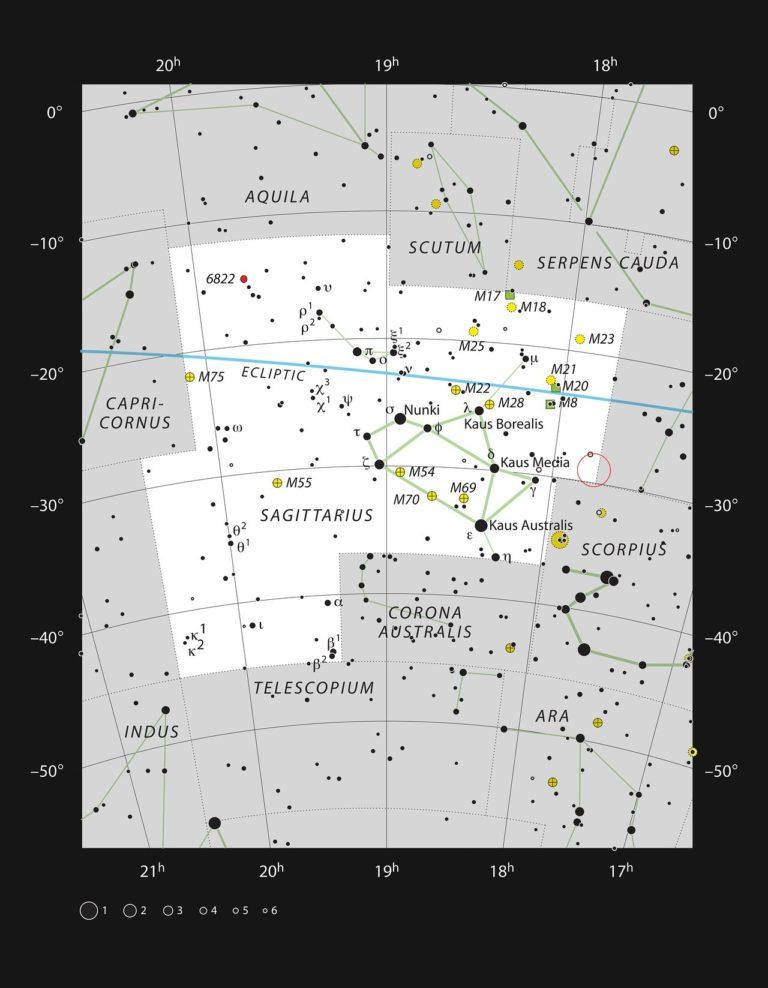 Sagittarius A* und das Sternbild des Schützen