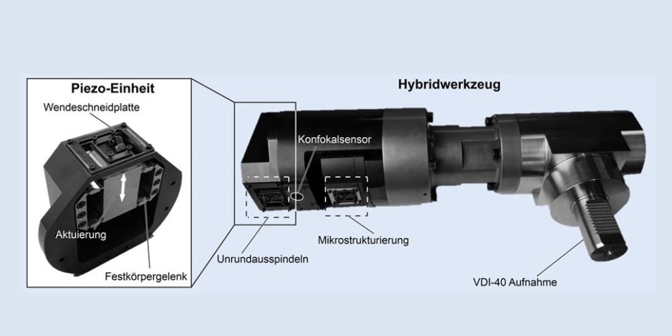 Aufbau des aktorischen Hybridwerkzeugs, das für die neue Prozesskette mit sensorischen Zusatzfunktionen zur Qualitätskontrolle ausgestattet ist. Foto: IFW