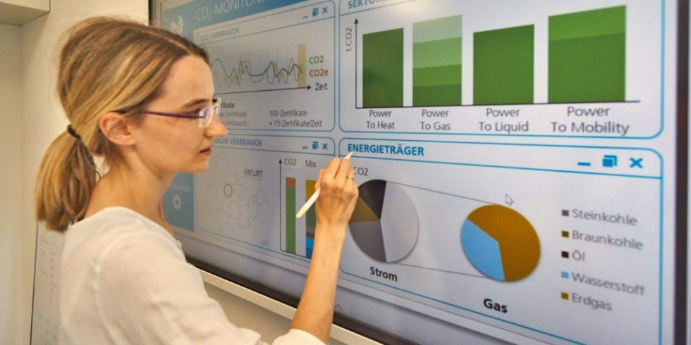 Einsparpotenziale identifizieren: ZO.RRO-Projektmitarbeiterin Juliane Sauerbrey vor dem vom Fraunhofer IOSB-AST entwickelten Monitoring-Dashboard. Foto: Fraunhofer IOSB-AST/Martin Käßler