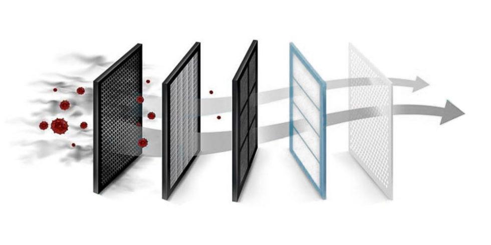 Das Filtersystem des mobilen Luftreinigers von Miele.