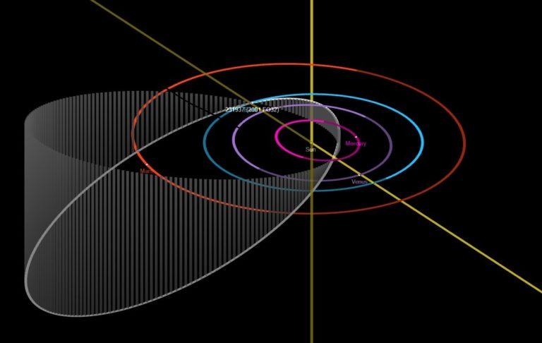 """Die Grafik zeigt den langgestreckten und geneigten Orbit (weiße Ellipse) von Asteroid """"2001 FO32"""" um die Sonne. Foto: Nasa/JPL-Caltech"""