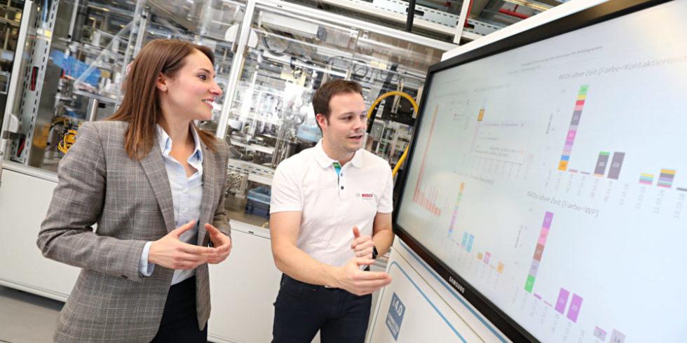 Experten des Bosch Center of Artificial Intelligence vor einem Dashboard