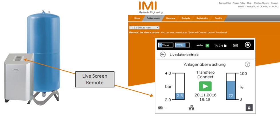 Foto: IMI Hydronic Engineering Deutschland GmbH