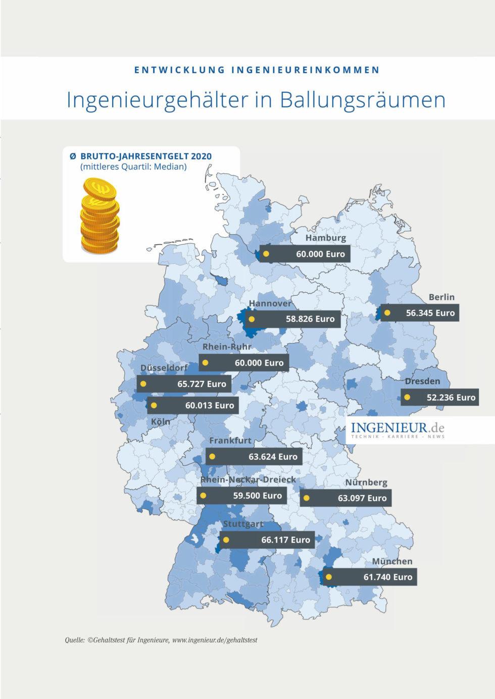 Grafik Karte Deutschland Verteilung der Gehälter nach Region