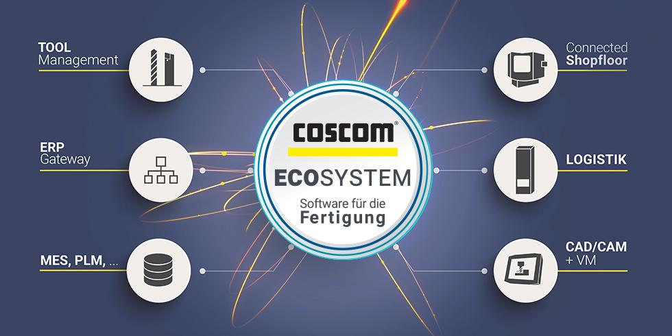 Foto: COSCOM Computer GmbH