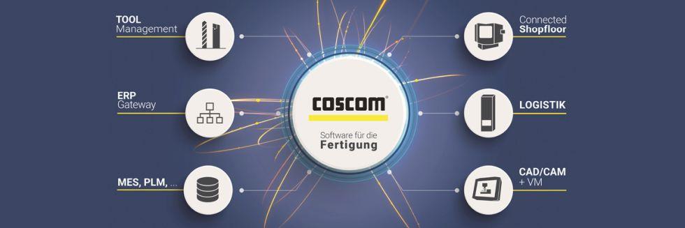 Foto: COSCOM