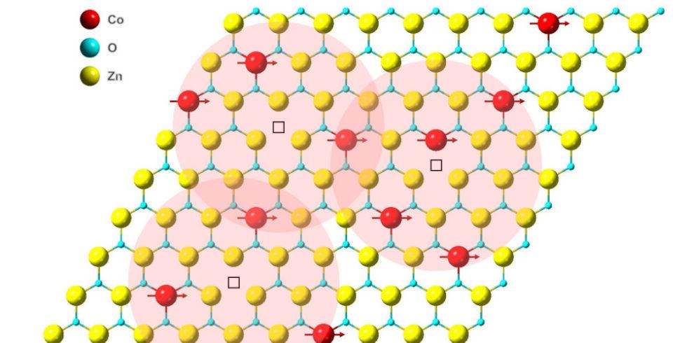 Illustration Magnet