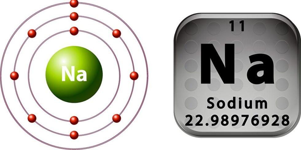 Natrium statt Lithium: Natrium-Ionen-Batterien sind mittlerweile eine echte Alternative zur Lithium-Ionen-Technik. Foto: PantherMedia / Matthew Cole