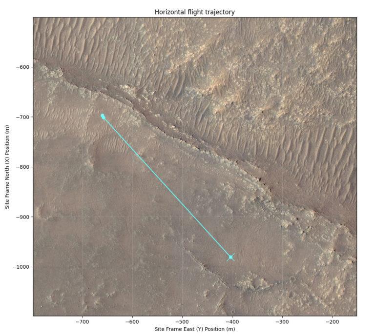 Das Bild zeigt die geplante Strecke, die Ingenuity bei seinem 11. Flug auf dem Mars zurücklegen soll. Foto: Nasa