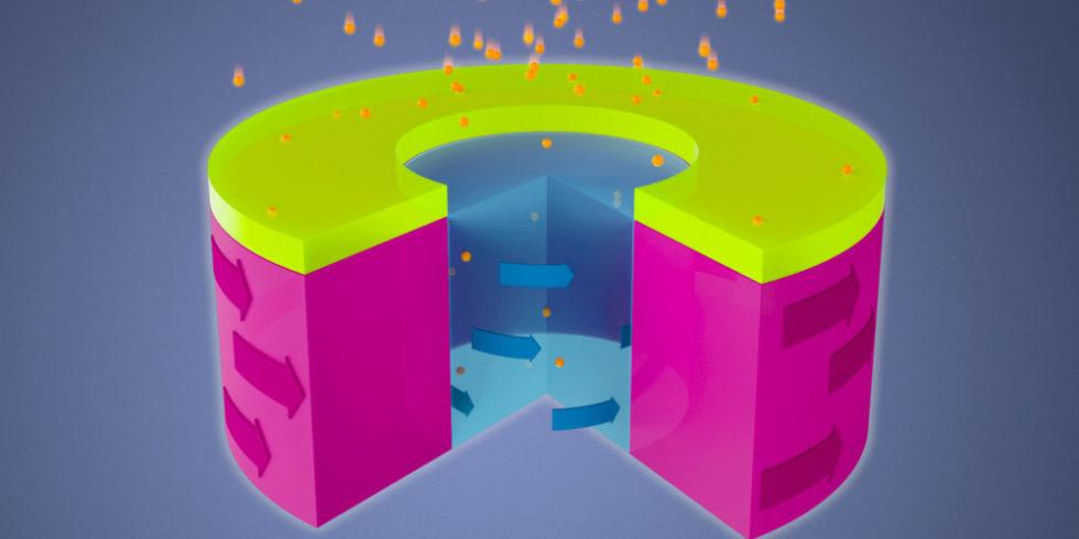 Nano-Scheibe mit Magnet-Wirbeln