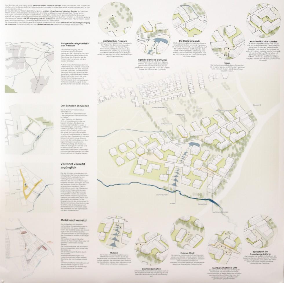 Remstal und Stuttgart-Rot erhalten IBA'27-Projekte