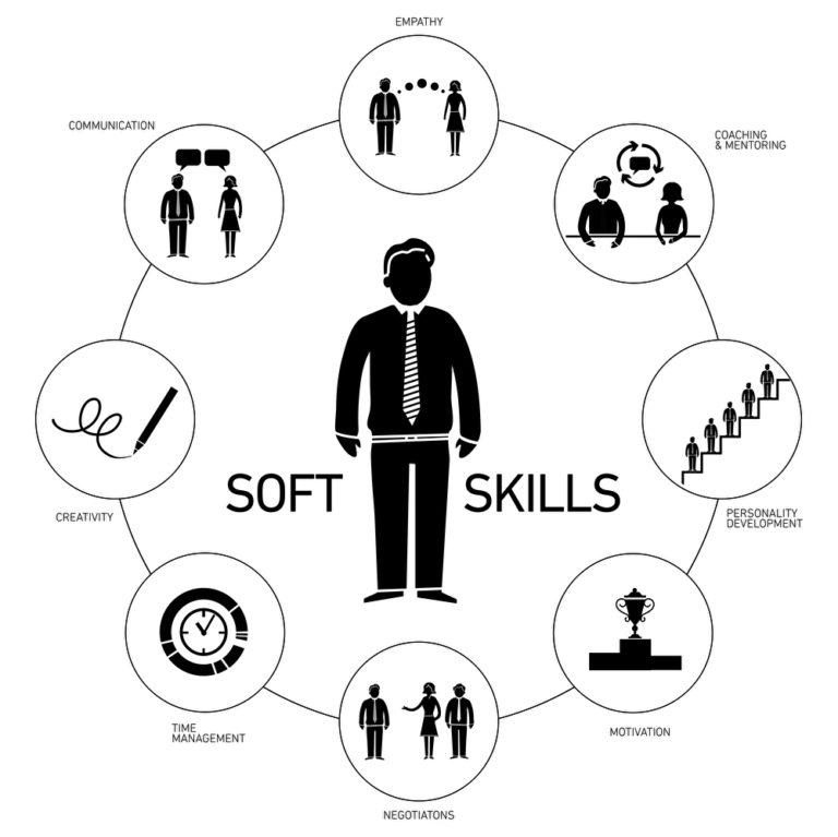 Unterschätzen Sie nicht die Bedeutung von Soft Skills: Sie zeigen Ihrem potenziellen Arbeitgeber, wie gewinnbringend Sie für das Unternehmen sein können. Grafik: Panthermedia.net/Honza Hruby